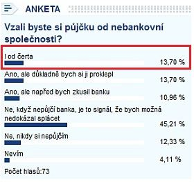 Anketa: Do čerta!