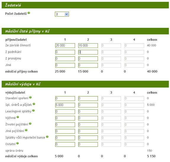 Online půjčky do 2000 pln