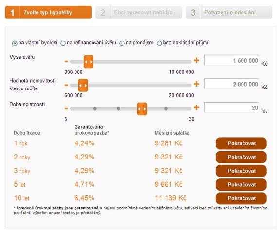 Nebankovní půjčky bez registru engine
