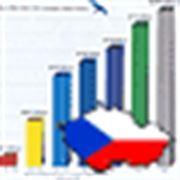 Akcie: nervozita investorů před obdobím ohlašování roste