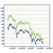 Rána optimistům: recese bude nejspíš horší, než se čekalo