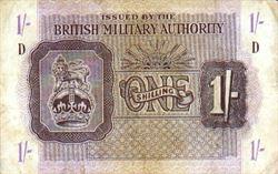 Britská libra