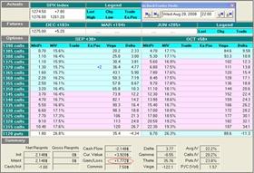 akcie, dluhopis, Matrix s údaji při ukončení obchodu