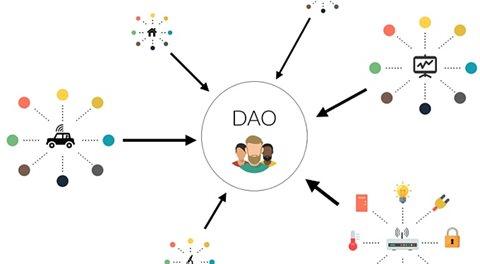 Chytré kontrakty, Ethereum a DAO – decentralizace v praxi