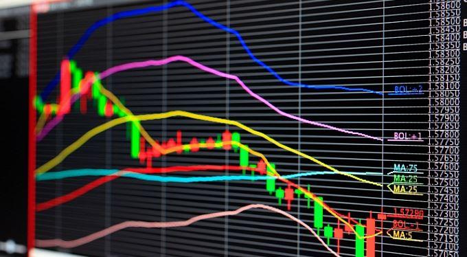 Univerzita Forexu: Analýza a graf