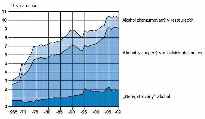 Kolik Finové pijí a kolik z toho projde rukama státu