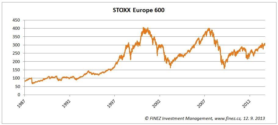 STOXX 600
