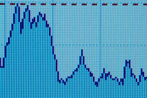 PX, S&P, DAX, WIG: Není index jako index!