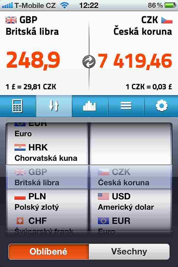 Nebankovni pujcky ceske budejovice