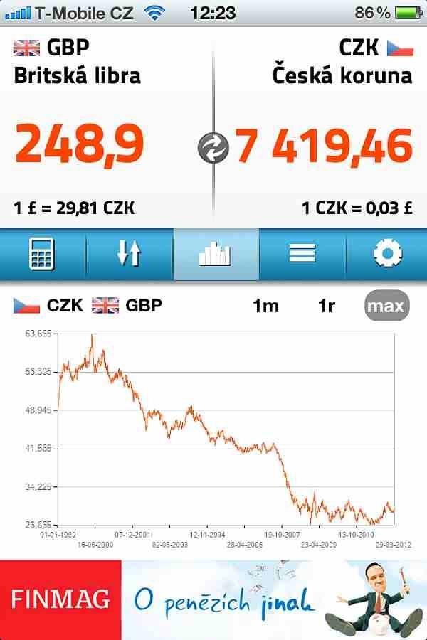Nebankovní půjčky firmám eu