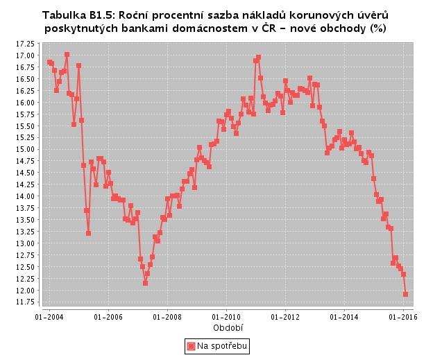 Online nebankovní rychlé pujcky ihned sadská univerzita