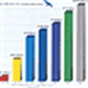 Akcie: evropské indexy na maximech