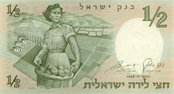 Nový izraelský šekel