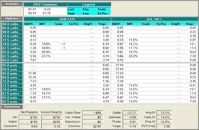 akcie,dluhopis, Matrix – informace o obchodě z opčního software OptionVue