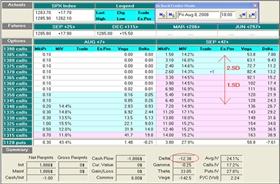 akcie, dluhopis, Matrix se všemi informacemi o obchodě