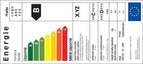 Budoucí energetický štítek