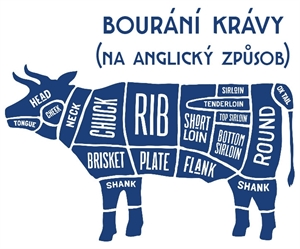 Hovězí maso. Anatomie dobytka