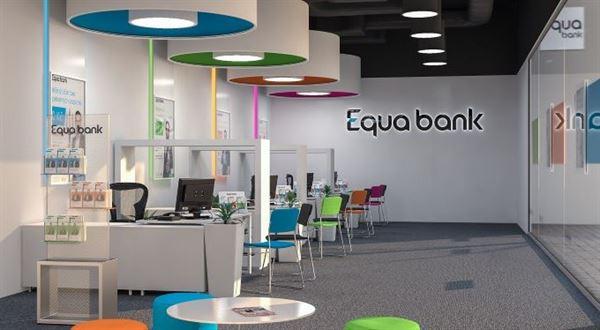Propojování Equa a Raiffeisenbank startuje 1. července